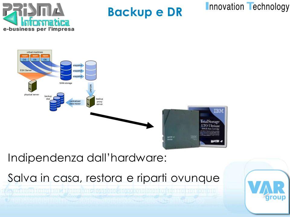 Backup e DR Indipendenza dall'hardware: