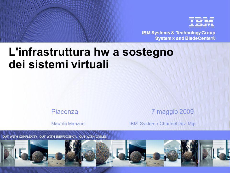 L infrastruttura hw a sostegno dei sistemi virtuali