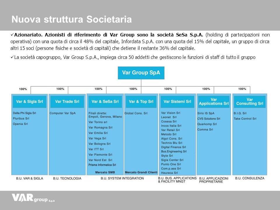 Nuova struttura Societaria