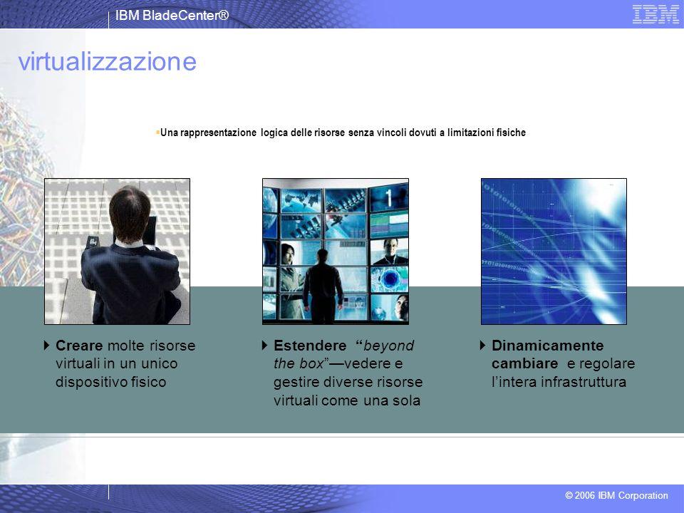 virtualizzazione Una rappresentazione logica delle risorse senza vincoli dovuti a limitazioni fisiche.