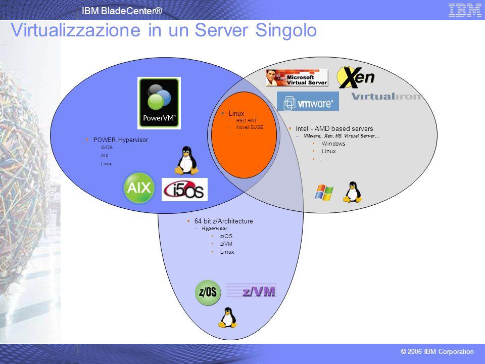 Virtualizzazione in un Server Singolo