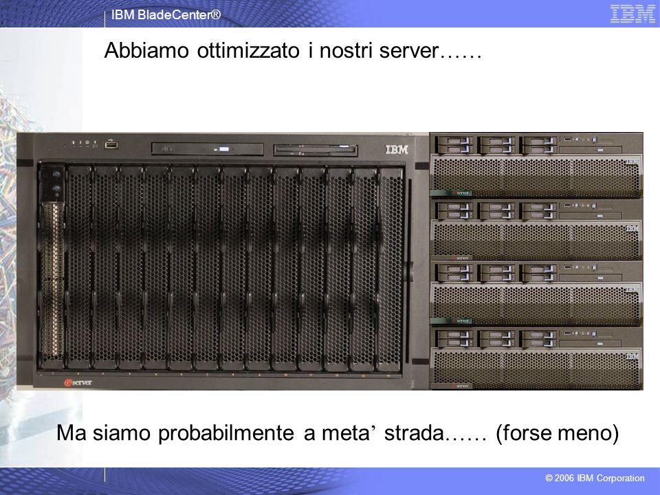 Abbiamo ottimizzato i nostri server……