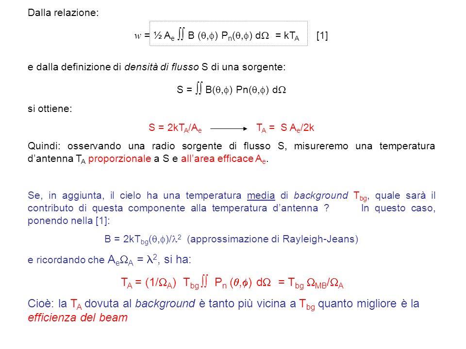 TA = (1/A) Tbg  Pn (,) d = Tbg MB/A