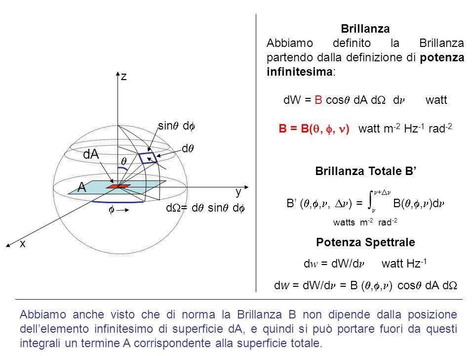 Brillanza Abbiamo definito la Brillanza partendo dalla definizione di potenza infinitesima: dW = B cos dA d d watt.