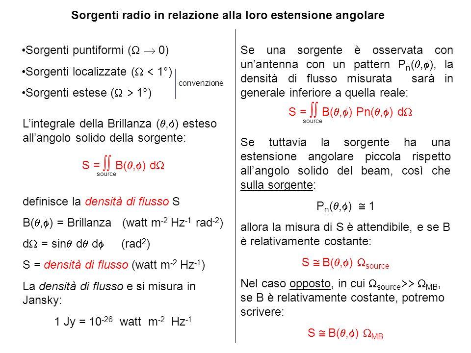 Sorgenti radio in relazione alla loro estensione angolare