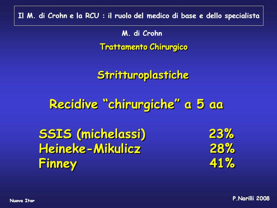 Recidive chirurgiche a 5 aa SSIS (michelassi) 23%