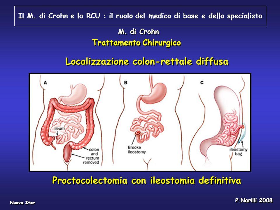 Localizzazione colon-rettale diffusa