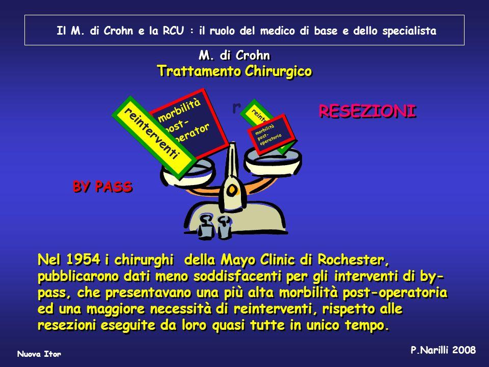 r RESEZIONI Trattamento Chirurgico BY PASS