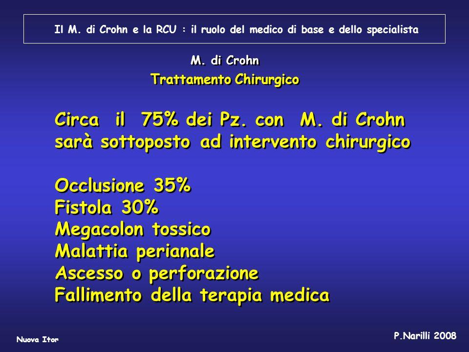 Circa il 75% dei Pz. con M. di Crohn