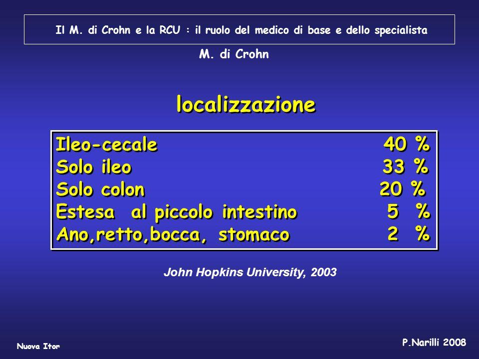John Hopkins University, 2003
