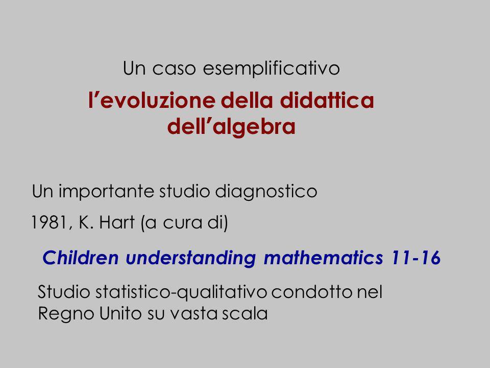 l'evoluzione della didattica dell'algebra
