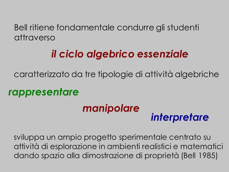 il ciclo algebrico essenziale