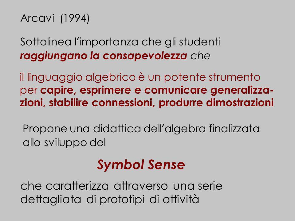 Arcavi (1994) Sottolinea l'importanza che gli studenti raggiungano la consapevolezza che.