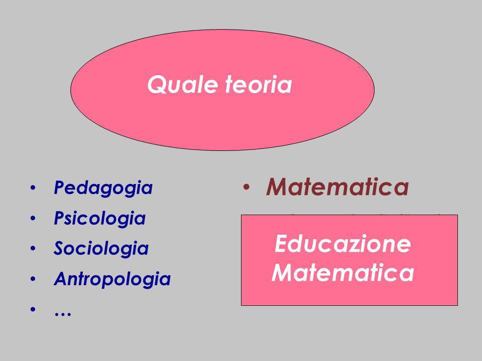 Educazione Matematica