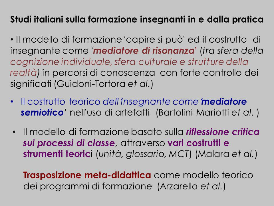 Studi italiani sulla formazione insegnanti in e dalla pratica