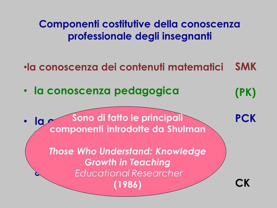 la conoscenza pedagogica