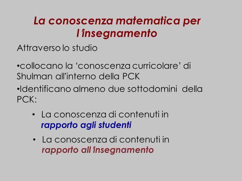 La conoscenza matematica per l'insegnamento