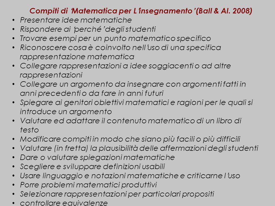 Compiti di 'Matematica per L'insegnamento' (Ball & Al. 2008)