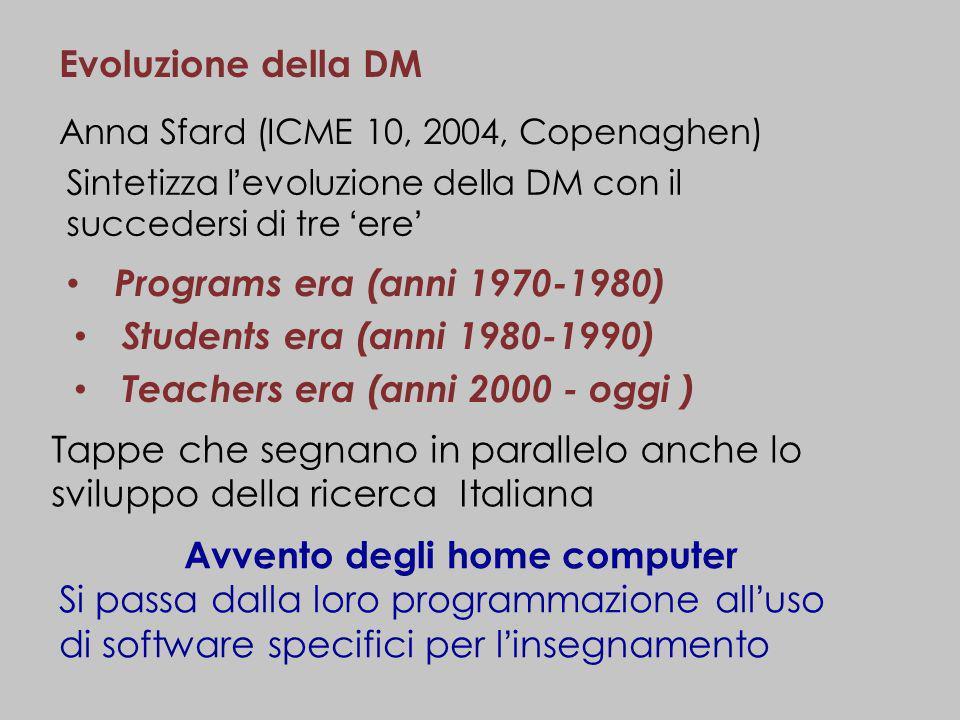 Avvento degli home computer