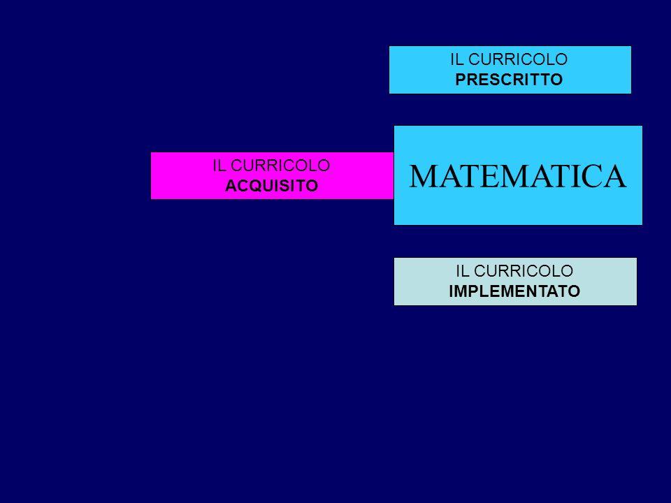 MATEMATICA IL CURRICOLO PRESCRITTO IL CURRICOLO ACQUISITO