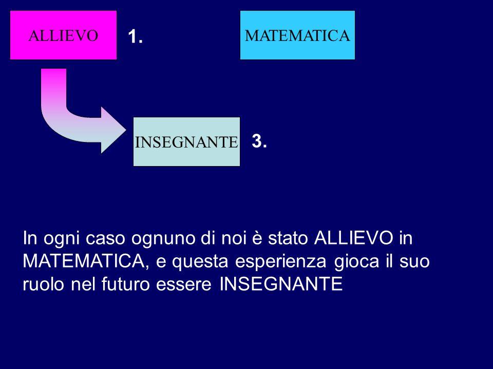 ALLIEVO MATEMATICA. 1. INSEGNANTE. 3.
