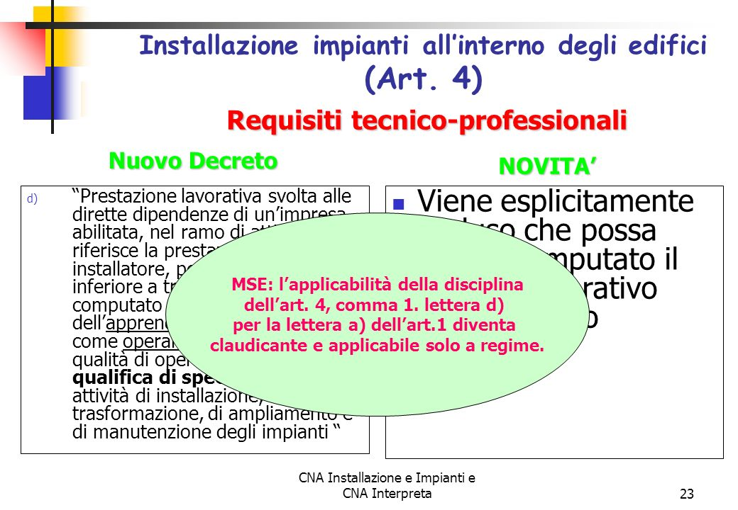 Installazione impianti all'interno degli edifici (Art. 4)