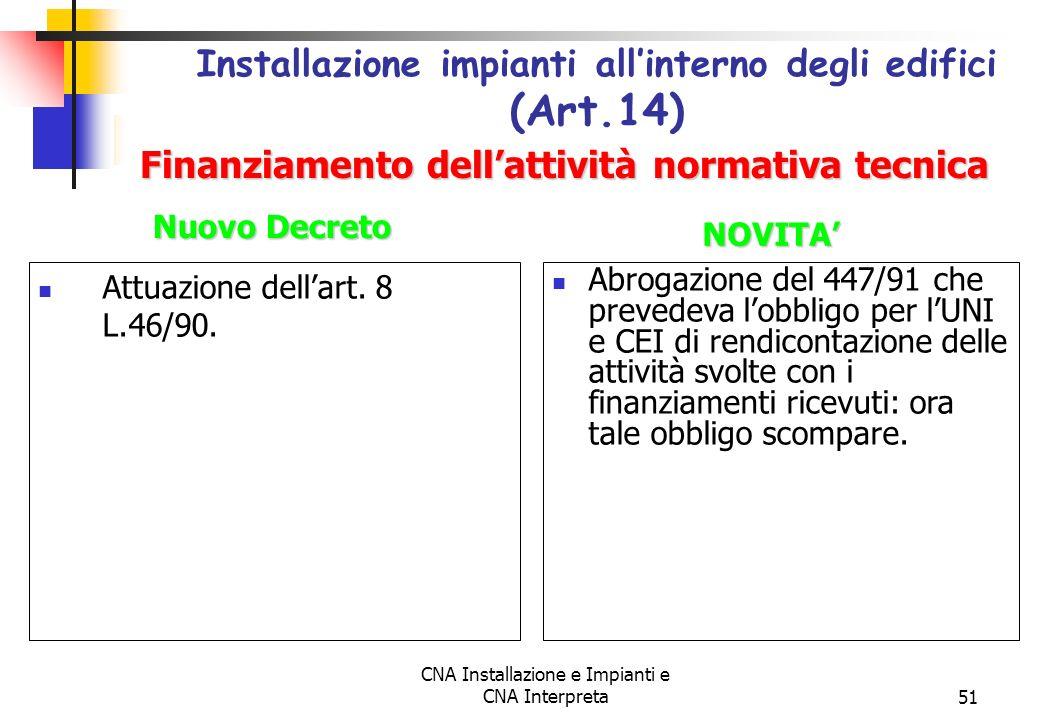 Installazione impianti all'interno degli edifici (Art.14)