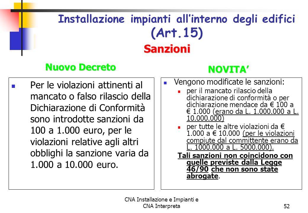 Installazione impianti all'interno degli edifici (Art.15)