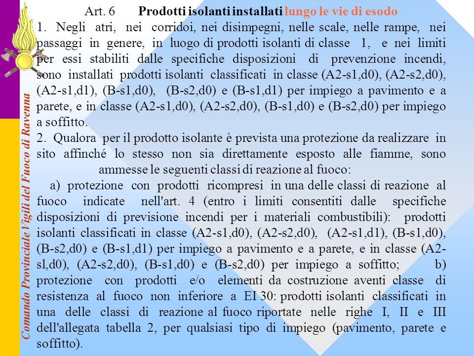 Art. 6 Prodotti isolanti installati lungo le vie di esodo