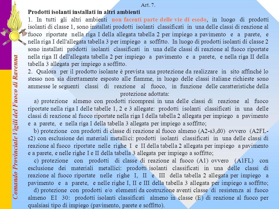 Comando Provinciale Vigili del Fuoco di Ravenna