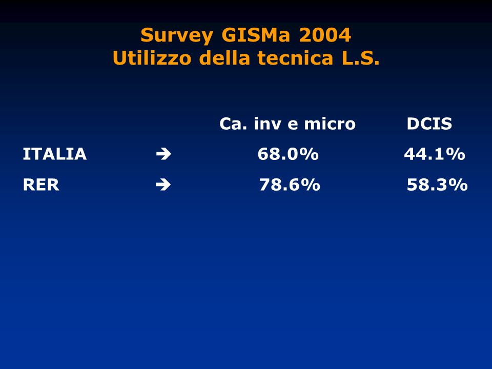 Survey GISMa 2004 Utilizzo della tecnica L.S.