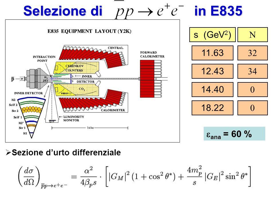 Selezione di in E835 s (GeV2) N 11.63 32 12.43 34 14.40 18.22