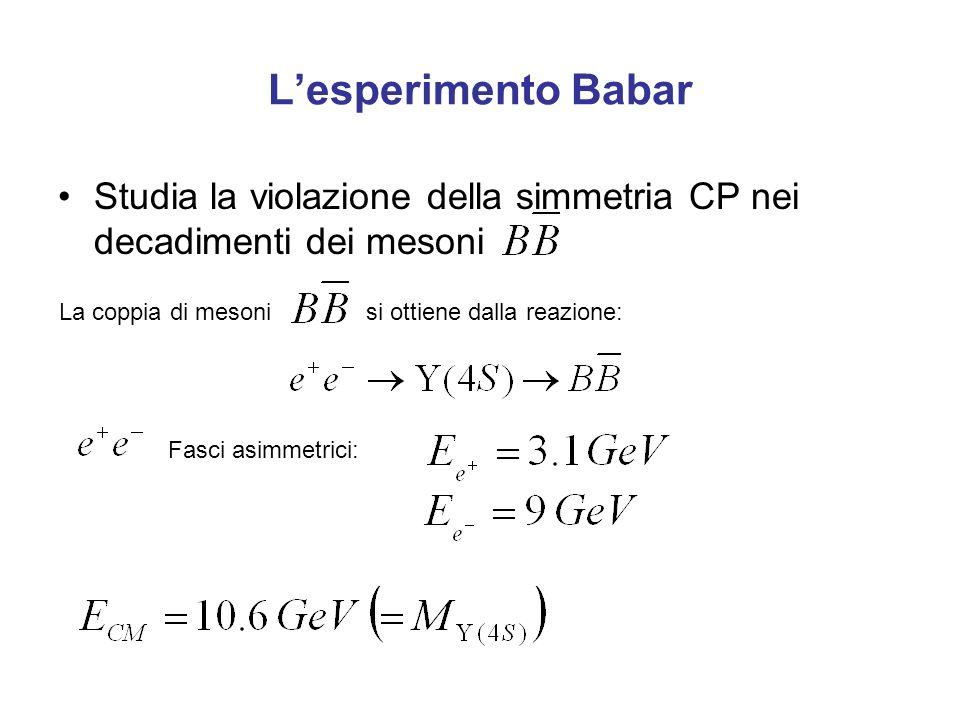 L'esperimento Babar Studia la violazione della simmetria CP nei decadimenti dei mesoni. La coppia di mesoni si ottiene dalla reazione: