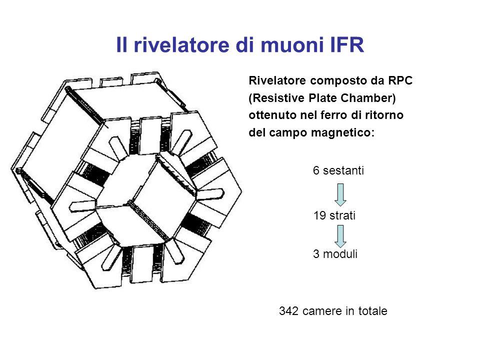 Il rivelatore di muoni IFR