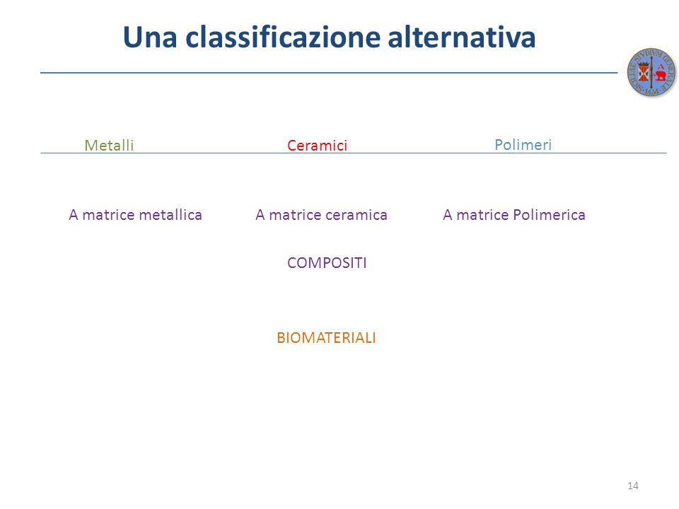 Una classificazione alternativa
