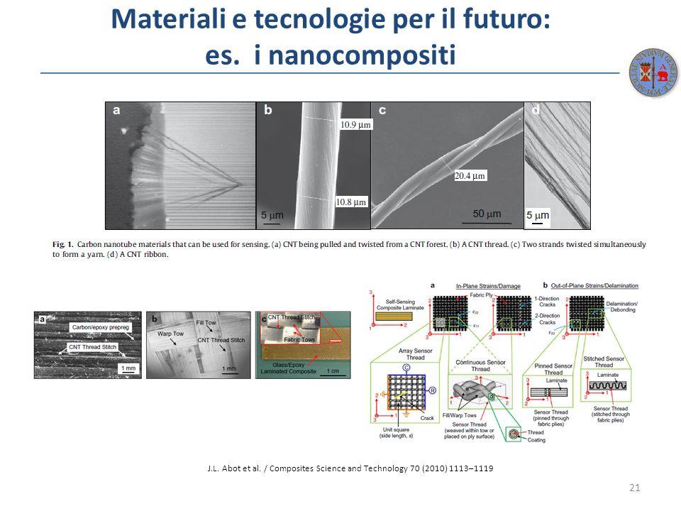 Materiali e tecnologie per il futuro: es. i nanocompositi