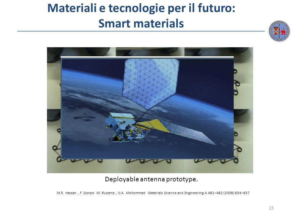 Materiali e tecnologie per il futuro: Smart materials
