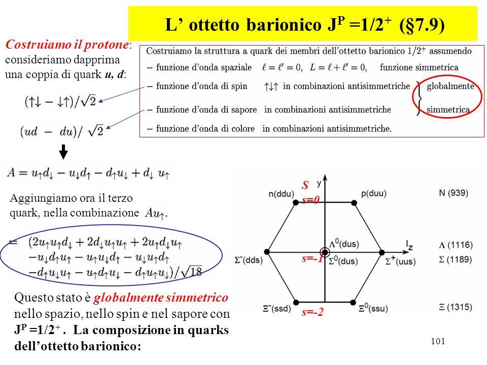 L' ottetto barionico JP =1/2+ (§7.9)