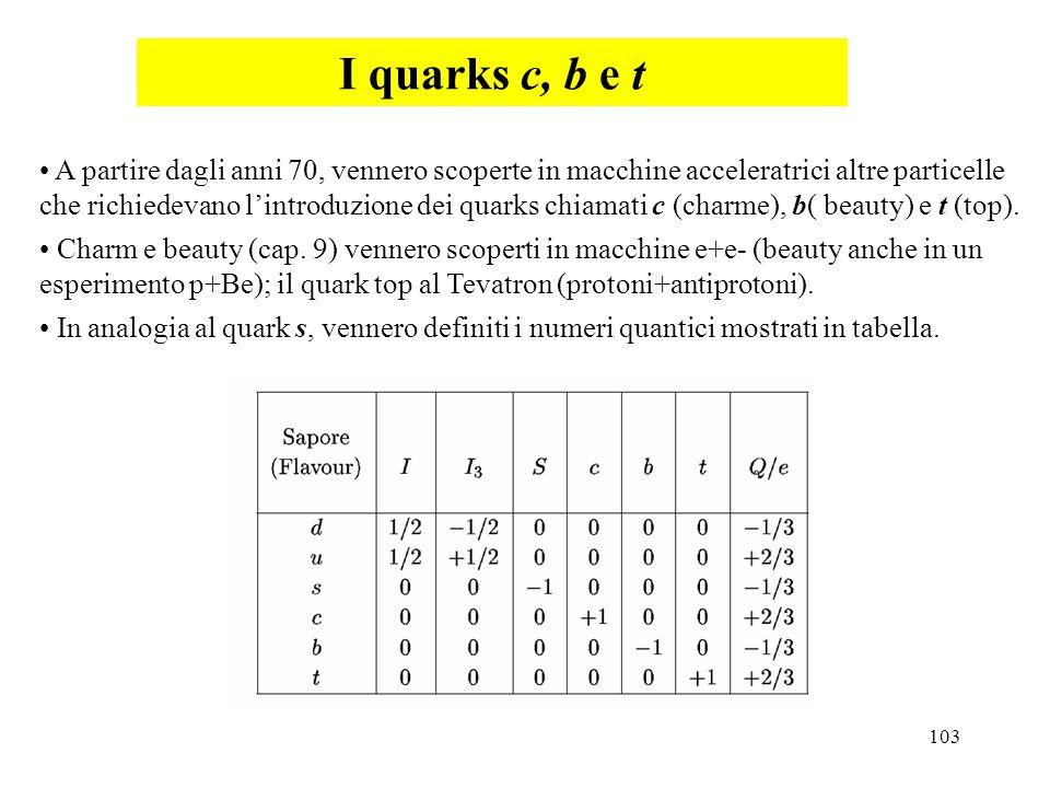 I quarks c, b e t
