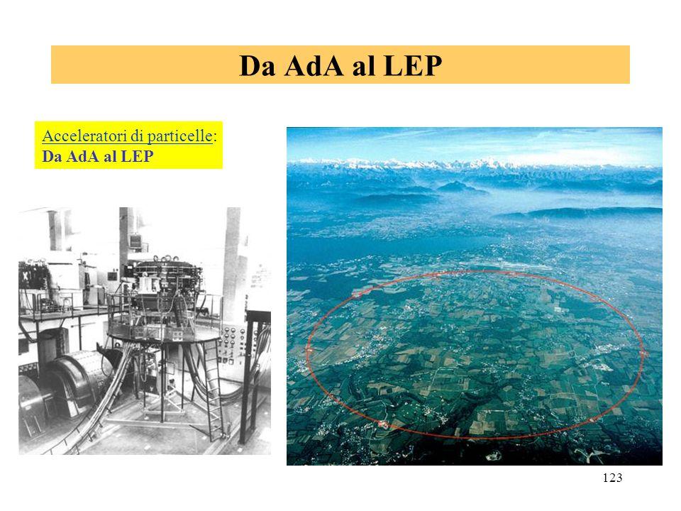 Da AdA al LEP Acceleratori di particelle: Da AdA al LEP