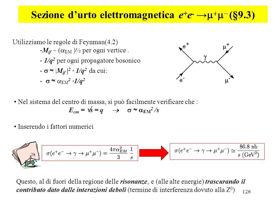Sezione d'urto elettromagnetica e+e- →m+m- (§9.3)