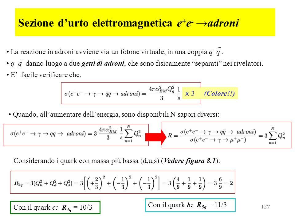 Sezione d'urto elettromagnetica e+e- →adroni