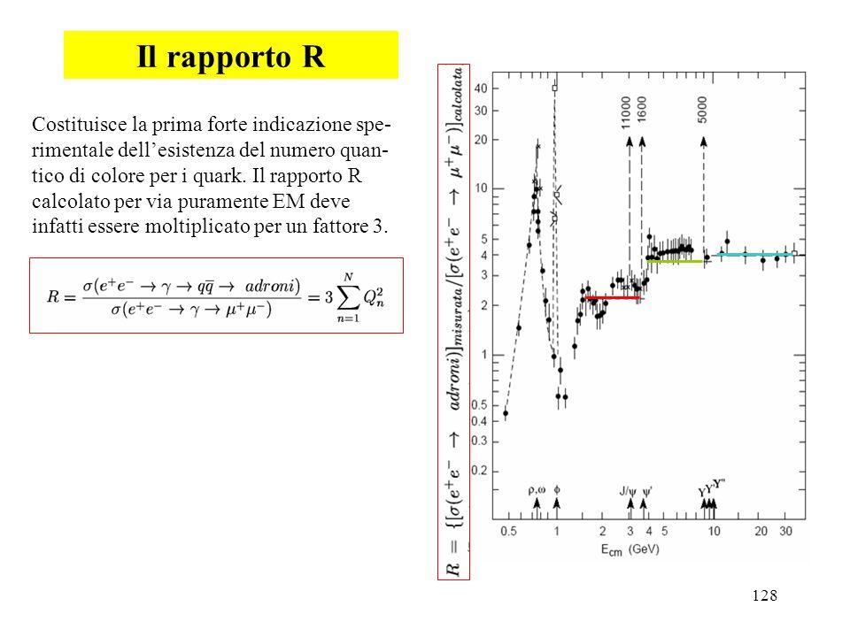 Il rapporto R