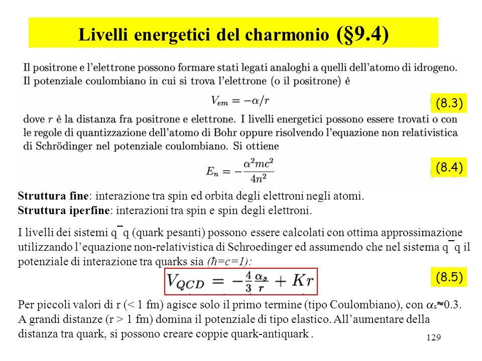 Livelli energetici del charmonio (§9.4)