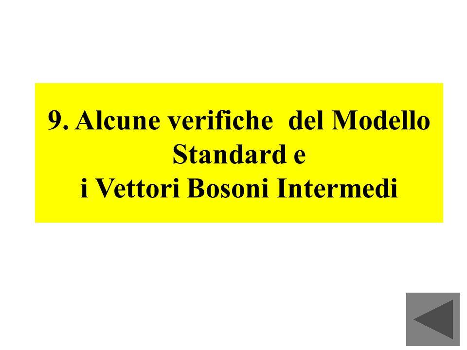 9. Alcune verifiche del Modello Standard e i Vettori Bosoni Intermedi