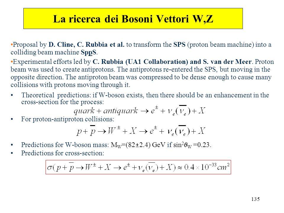 La ricerca dei Bosoni Vettori W,Z
