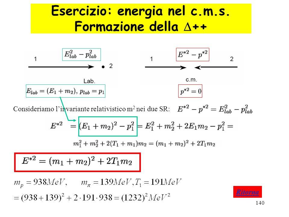Esercizio: energia nel c.m.s. Formazione della D++