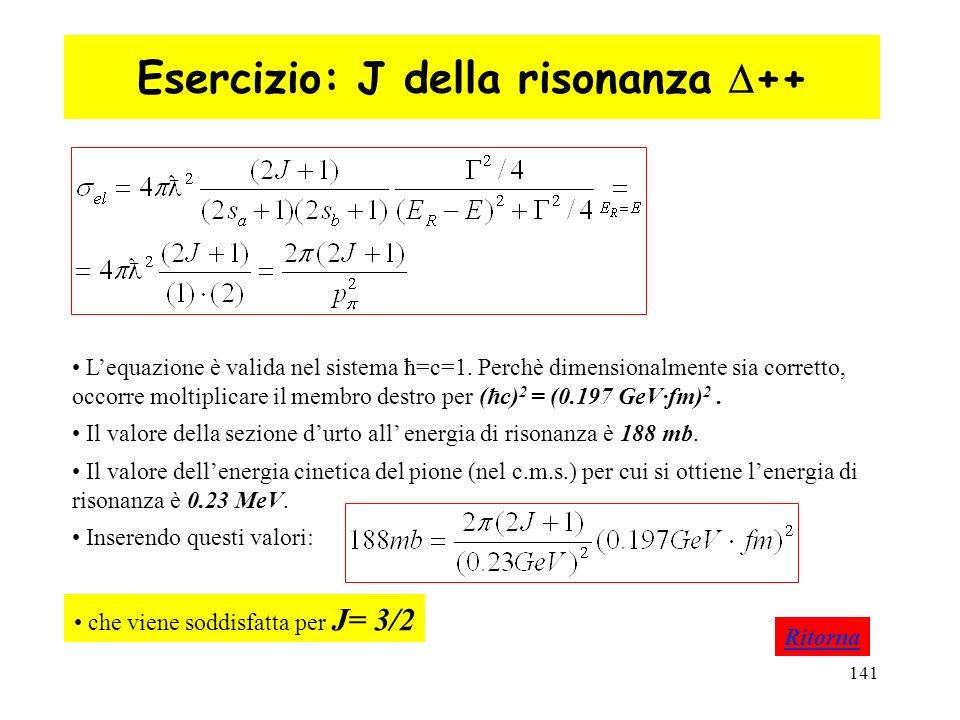 Esercizio: J della risonanza D++