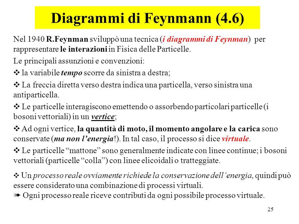 Diagrammi di Feynmann (4.6)