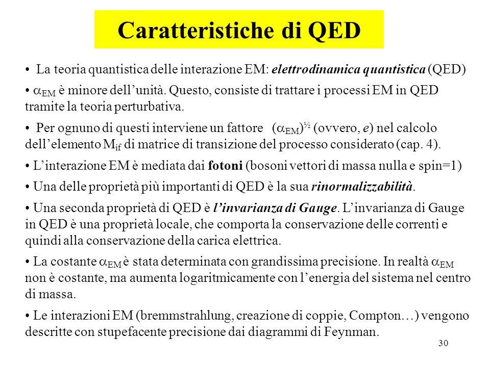 Caratteristiche di QED